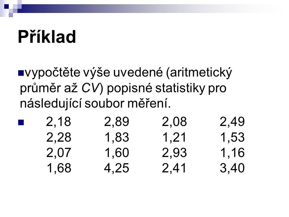 Příklad vypočtěte výše uvedené (aritmetický průměr až CV) popisné statistiky pro následující soubor měření.