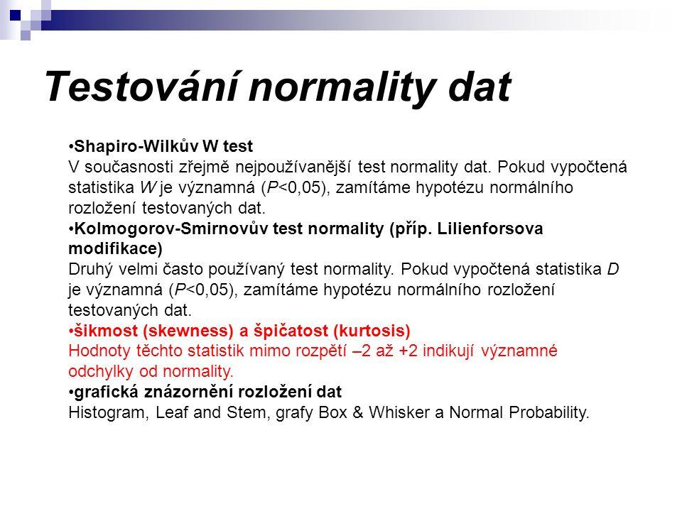 Testování normality dat Shapiro-Wilkův W test V současnosti zřejmě nejpoužívanější test normality dat.