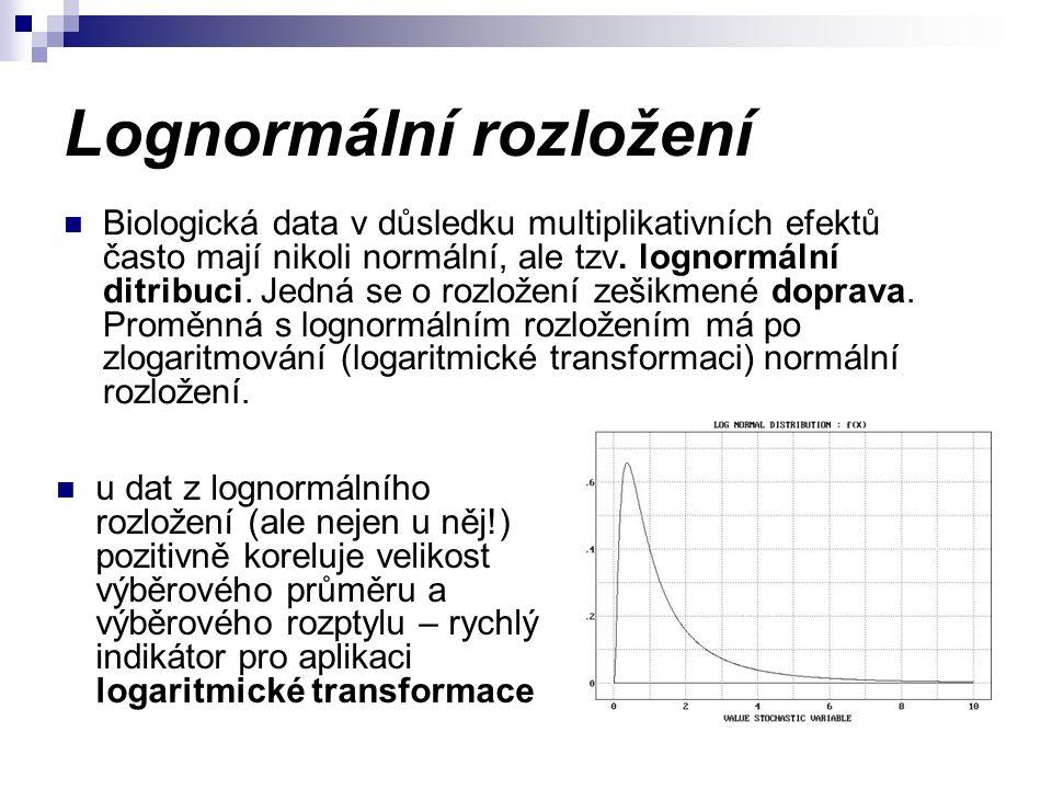 Lognormální rozložení Biologická data v důsledku multiplikativních efektů často mají nikoli normální, ale tzv.