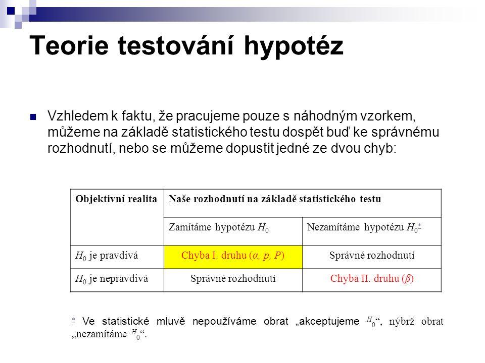 Teorie testování hypotéz Vzhledem k faktu, že pracujeme pouze s náhodným vzorkem, můžeme na základě statistického testu dospět buď ke správnému rozhodnutí, nebo se můžeme dopustit jedné ze dvou chyb: Objektivní realitaNaše rozhodnutí na základě statistického testu Zamítáme hypotézu H 0 Nezamítáme hypotézu H 0   H 0 je pravdiváChyba I.
