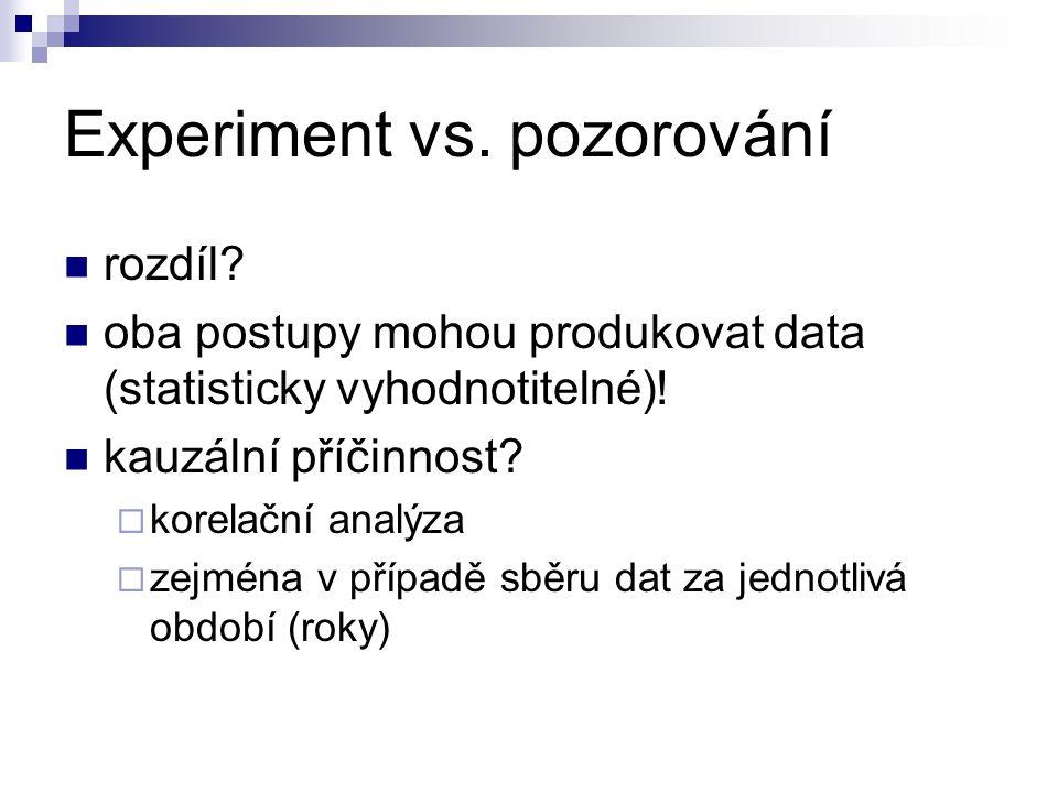 Experiment vs. pozorování rozdíl. oba postupy mohou produkovat data (statisticky vyhodnotitelné).