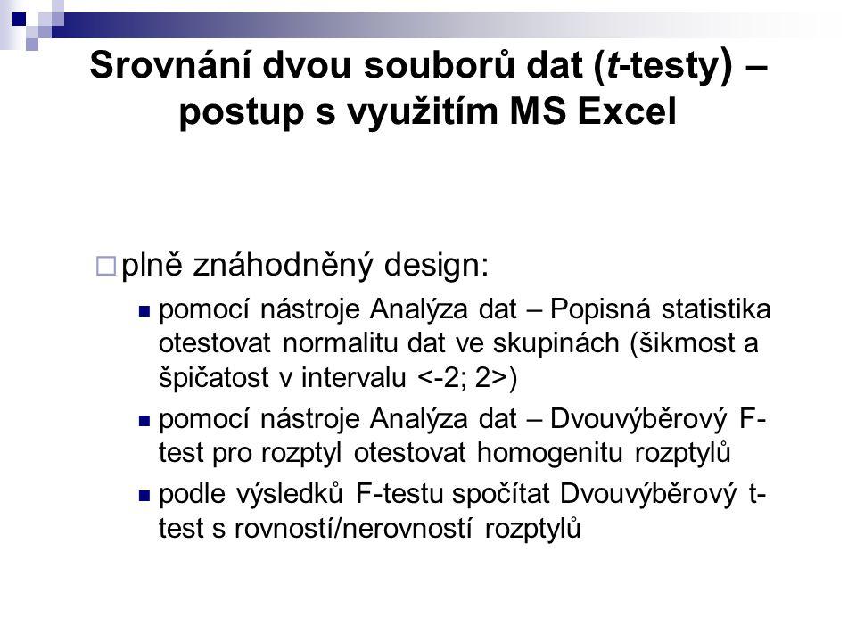 Srovnání dvou souborů dat (t-testy ) – postup s využitím MS Excel  plně znáhodněný design: pomocí nástroje Analýza dat – Popisná statistika otestovat normalitu dat ve skupinách (šikmost a špičatost v intervalu ) pomocí nástroje Analýza dat – Dvouvýběrový F- test pro rozptyl otestovat homogenitu rozptylů podle výsledků F-testu spočítat Dvouvýběrový t- test s rovností/nerovností rozptylů