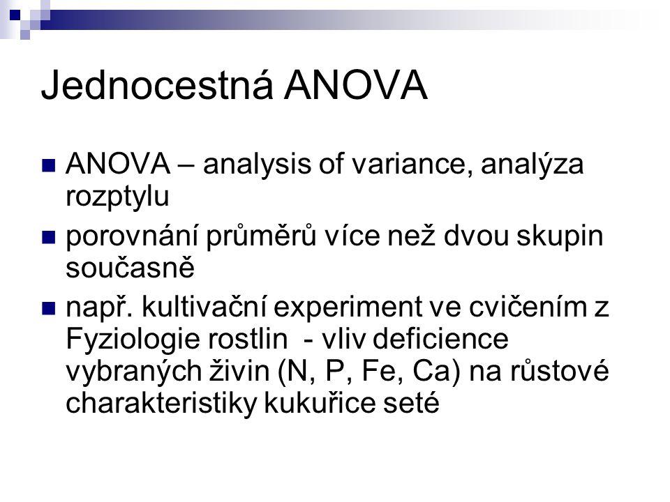 Jednocestná ANOVA ANOVA – analysis of variance, analýza rozptylu porovnání průměrů více než dvou skupin současně např.