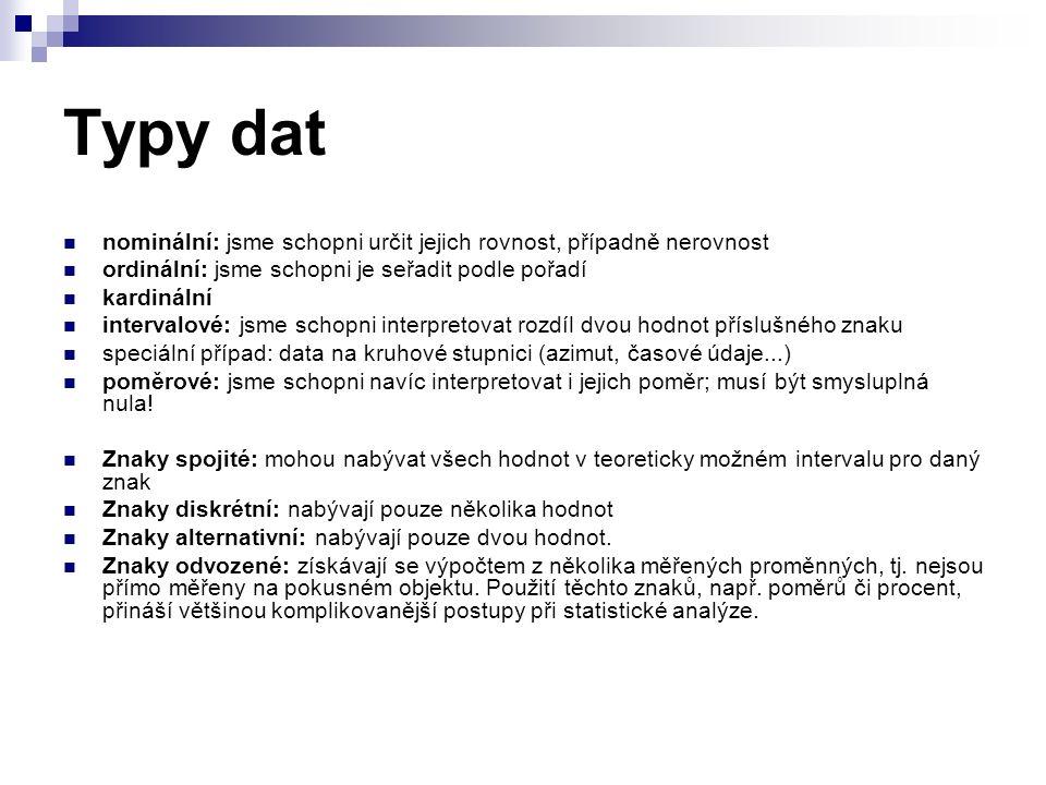 Příklady: zařaďte níže uvedená data do příslušného typu dat.