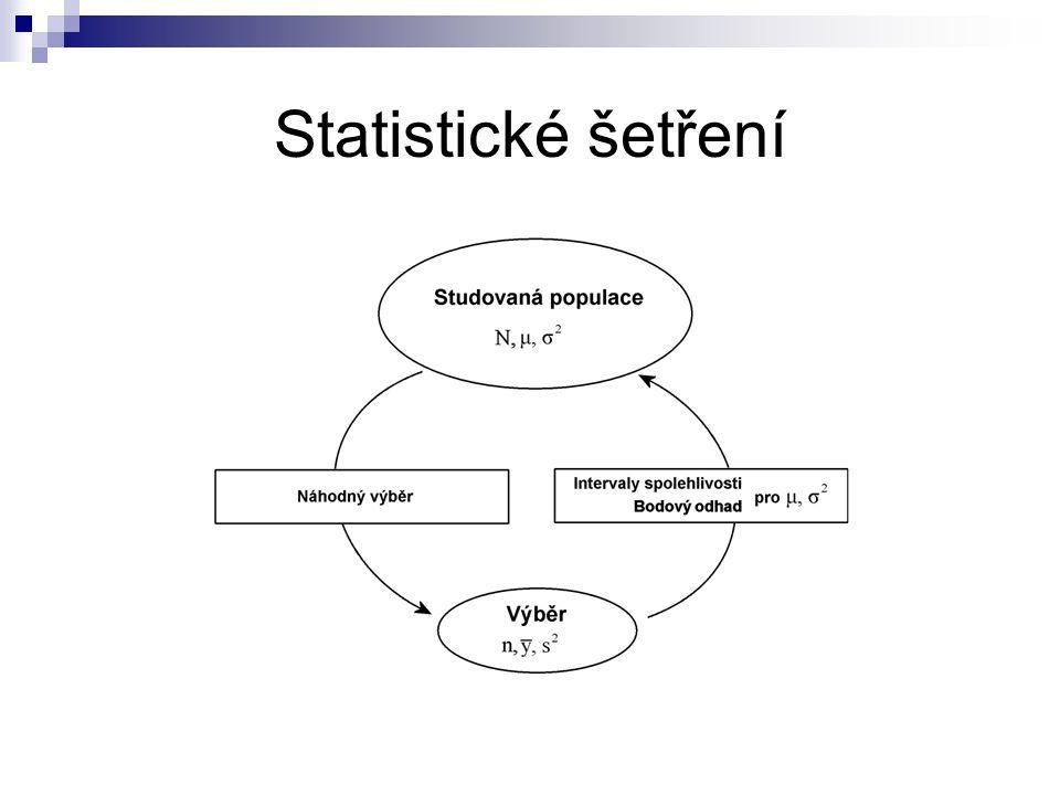Srovnání dvou souborů dat (t-testy ) vstupní podmínkou pro aplikaci parametrických testů (F-test, t-test) je normální distribuce vstupních dat (resp.