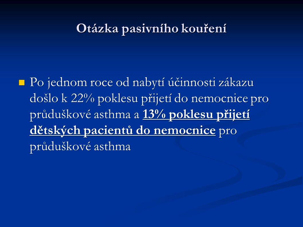Otázka pasivního kouření Po jednom roce od nabytí účinnosti zákazu došlo k 22% poklesu přijetí do nemocnice pro průduškové asthma a 13% poklesu přijetí dětských pacientů do nemocnice pro průduškové asthma Po jednom roce od nabytí účinnosti zákazu došlo k 22% poklesu přijetí do nemocnice pro průduškové asthma a 13% poklesu přijetí dětských pacientů do nemocnice pro průduškové asthma