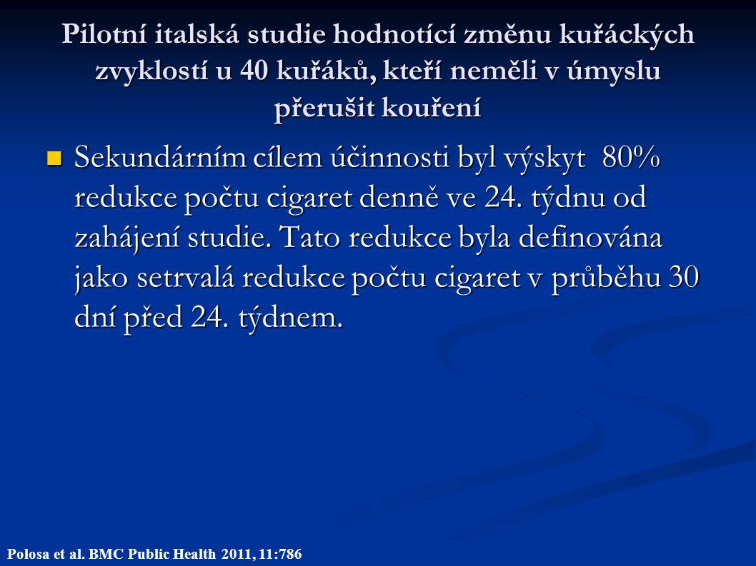 Pilotní italská studie hodnotící změnu kuřáckých zvyklostí u 40 kuřáků, kteří neměli v úmyslu přerušit kouření Sekundárním cílem účinnosti byl výskyt 80% redukce počtu cigaret denně ve 24.