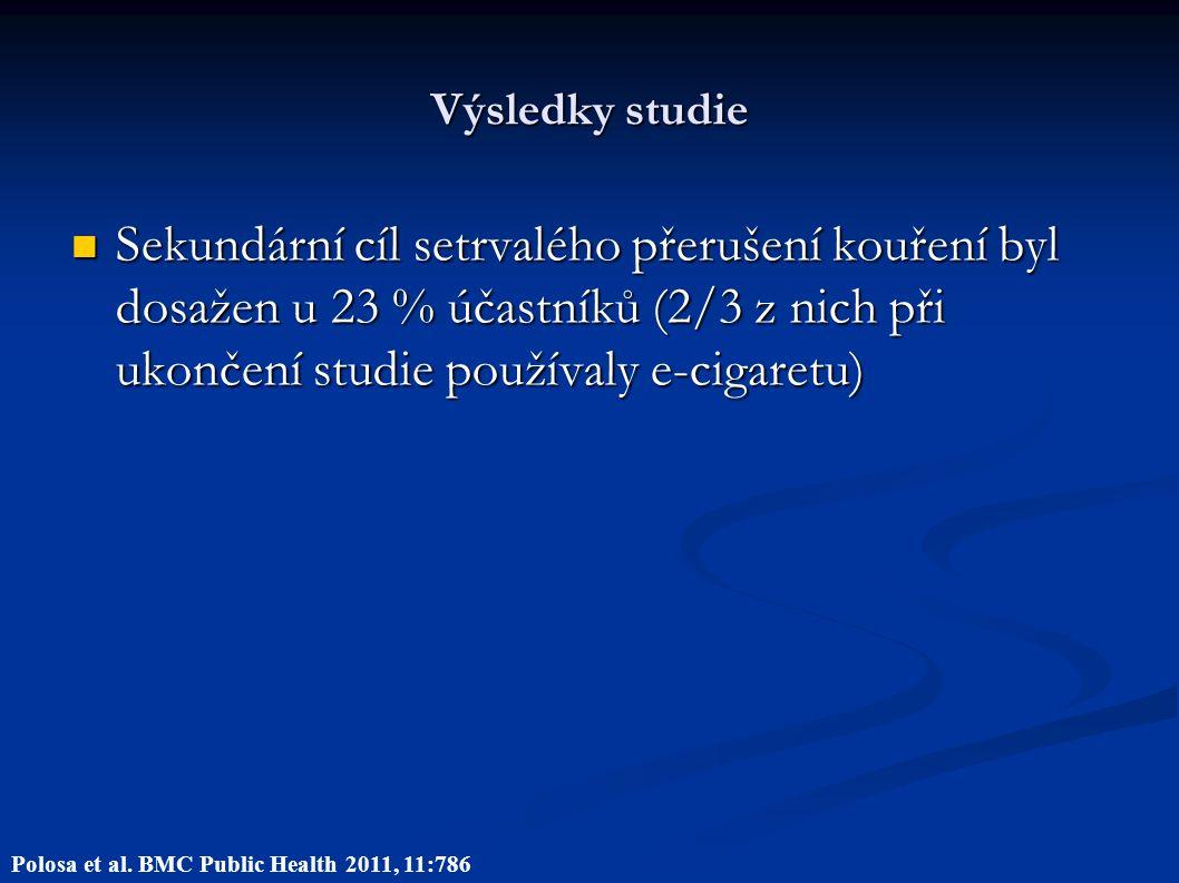 Výsledky studie Sekundární cíl setrvalého přerušení kouření byl dosažen u 23 % účastníků (2/3 z nich při ukončení studie používaly e-cigaretu) Sekundární cíl setrvalého přerušení kouření byl dosažen u 23 % účastníků (2/3 z nich při ukončení studie používaly e-cigaretu) Polosa et al.