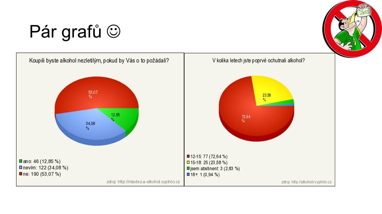 Pár grafů