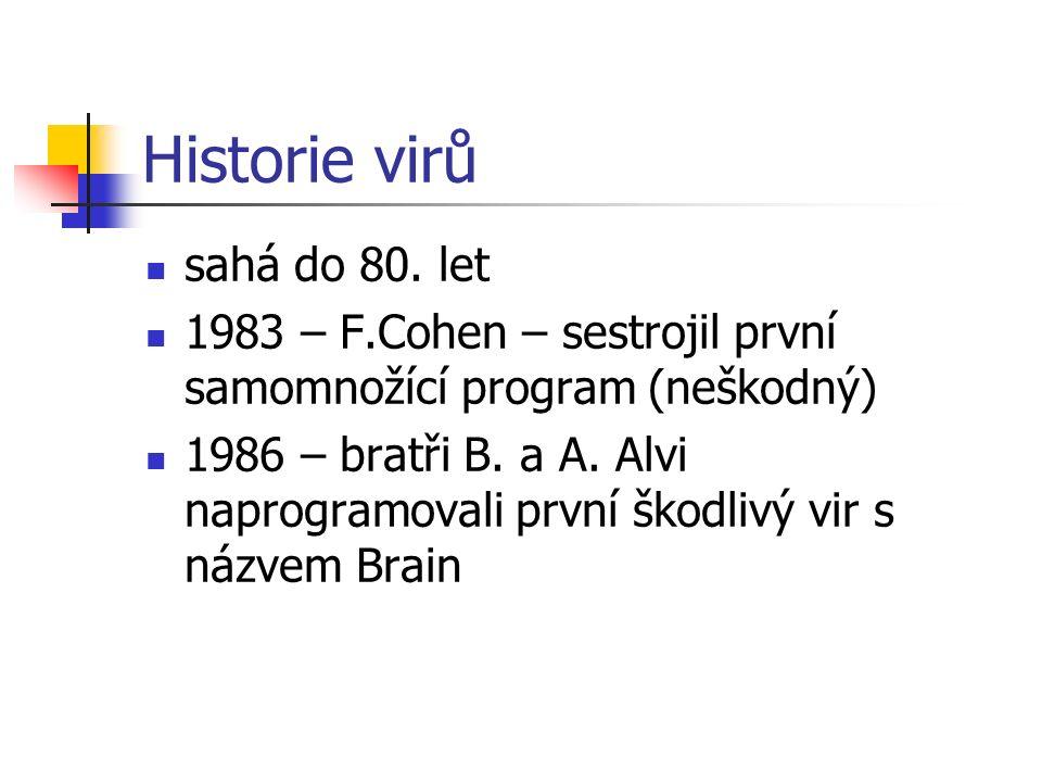 Historie virů sahá do 80.