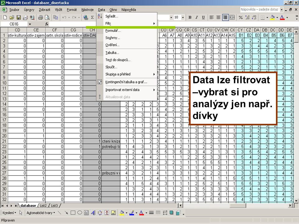 22 Data lze filtrovat –vybrat si pro analýzy jen např. dívky