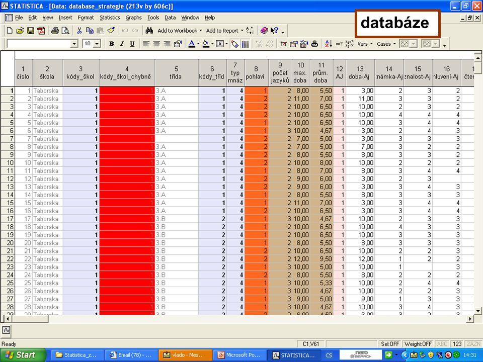 34 databáze