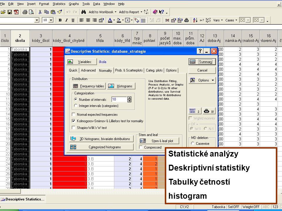 40 Statistické analýzy Deskriptivní statistiky Tabulky četností histogram
