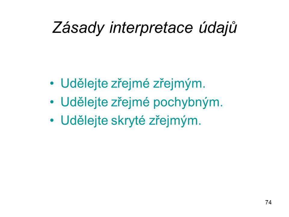 74 Zásady interpretace údajů Udělejte zřejmé zřejmým.