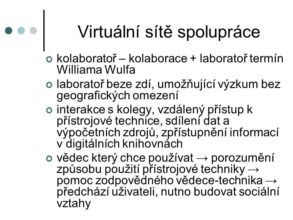 Virtuální sítě spolupráce kolaboratoř – kolaborace + laboratoř termín Williama Wulfa laboratoř beze zdí, umožňující výzkum bez geografických omezení i