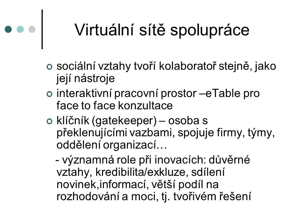 Virtuální sítě spolupráce sociální vztahy tvoří kolaboratoř stejně, jako její nástroje interaktivní pracovní prostor –eTable pro face to face konzulta