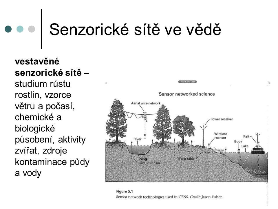 Senzorické sítě ve vědě vestavěné senzorické sítě – studium růstu rostlin, vzorce větru a počasí, chemické a biologické působení, aktivity zvířat, zdr