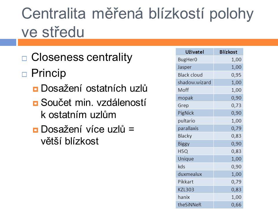 Centralita měřená blízkostí polohy ve středu  Closeness centrality  Princip  Dosažení ostatních uzlů  Součet min.