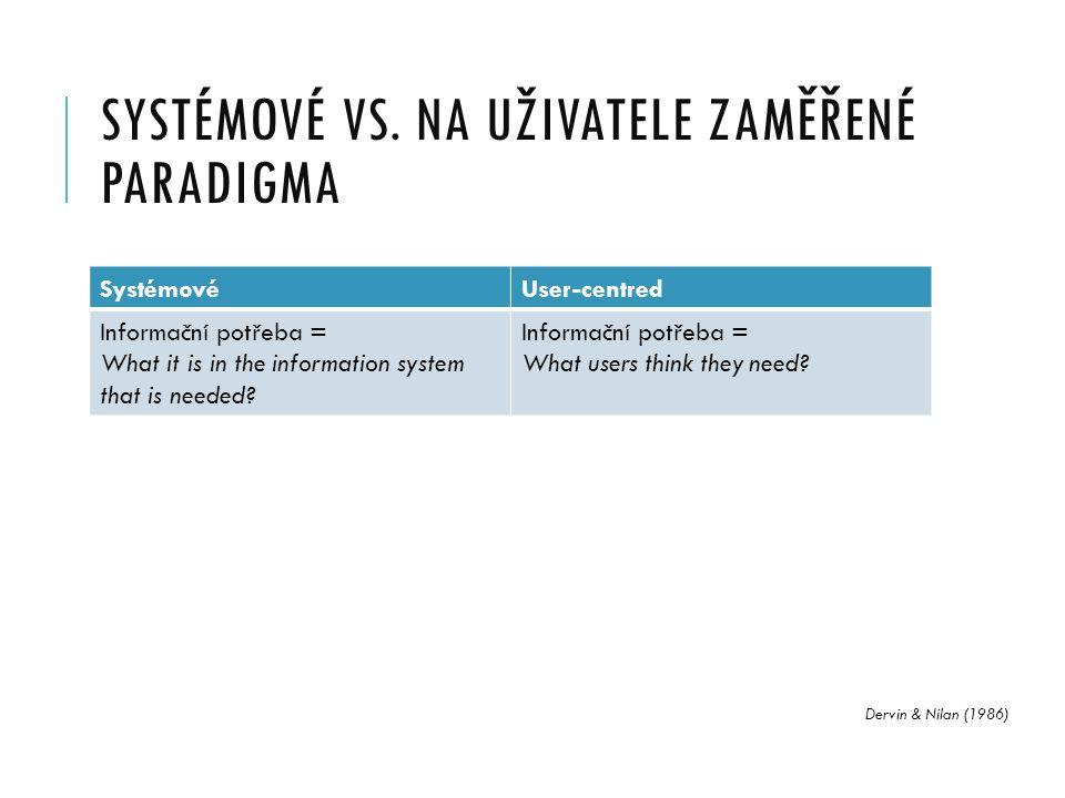 SYSTÉMOVÉ VS. NA UŽIVATELE ZAMĚŘENÉ PARADIGMA SystémovéUser-centred Informační potřeba = What it is in the information system that is needed? Informač