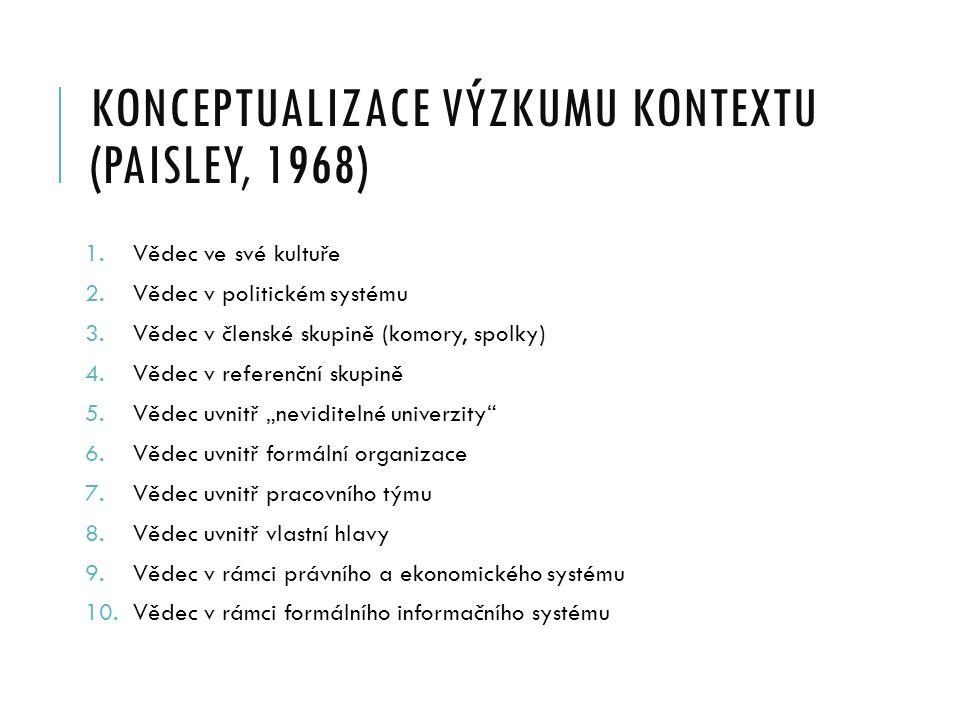 """KONCEPTUALIZACE VÝZKUMU KONTEXTU (PAISLEY, 1968) 1.Vědec ve své kultuře 2.Vědec v politickém systému 3.Vědec v členské skupině (komory, spolky) 4.Vědec v referenční skupině 5.Vědec uvnitř """"neviditelné univerzity 6.Vědec uvnitř formální organizace 7.Vědec uvnitř pracovního týmu 8.Vědec uvnitř vlastní hlavy 9.Vědec v rámci právního a ekonomického systému 10.Vědec v rámci formálního informačního systému"""