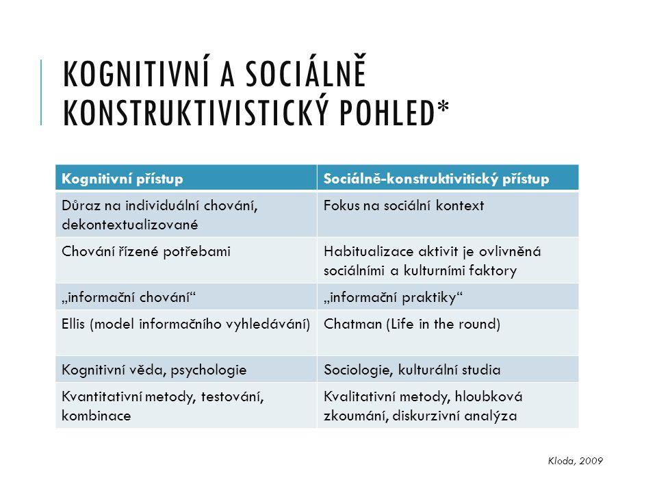 """KOGNITIVNÍ A SOCIÁLNĚ KONSTRUKTIVISTICKÝ POHLED* Kognitivní přístupSociálně-konstruktivitický přístup Důraz na individuální chování, dekontextualizované Fokus na sociální kontext Chování řízené potřebamiHabitualizace aktivit je ovlivněná sociálními a kulturními faktory """"informační chování """"informační praktiky Ellis (model informačního vyhledávání)Chatman (Life in the round) Kognitivní věda, psychologieSociologie, kulturální studia Kvantitativní metody, testování, kombinace Kvalitativní metody, hloubková zkoumání, diskurzivní analýza Kloda, 2009"""