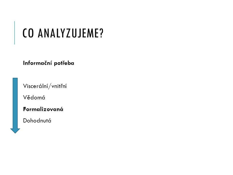 METODY PRO ANALÝZU Statistická deskripce a testování Vysvětlování pomocí modelů Diskurzivní analýza Obsahová analýza Zakotvená teorie Analýza sociálních sítí Historická analýza Bibliometrická analýza Persony