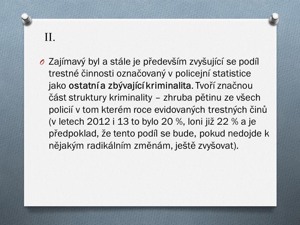 II. O Zajímavý byl a stále je především zvyšující se podíl trestné činnosti označovaný v policejní statistice jako ostatní a zbývající kriminalita. Tv