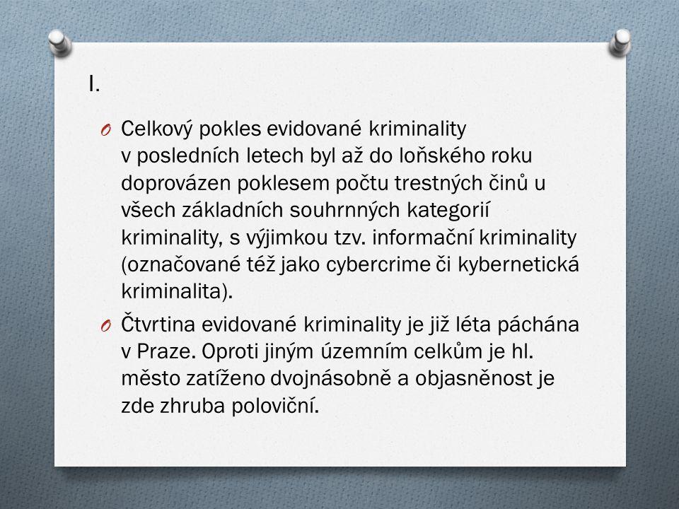 Závěr O Jak tedy lze stručně hodnotit vývoj policii evidované kriminality v roce 2014, její strukturu, regionální rozložení, dynamiku, objasněnost, skladbu pachatelů atd..