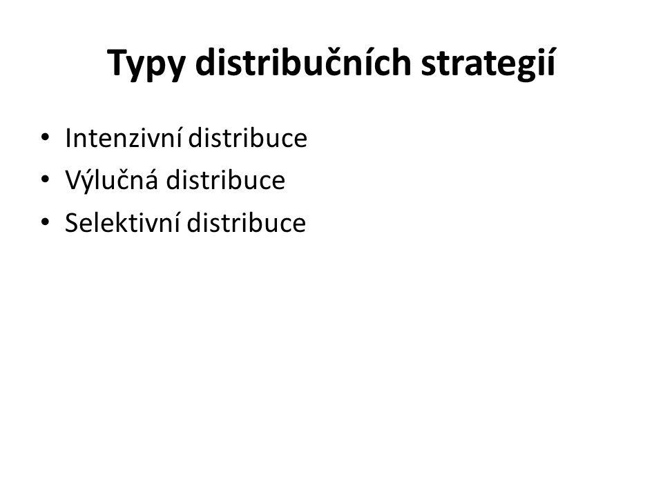 Typy distribučních strategií Intenzivní distribuce Výlučná distribuce Selektivní distribuce