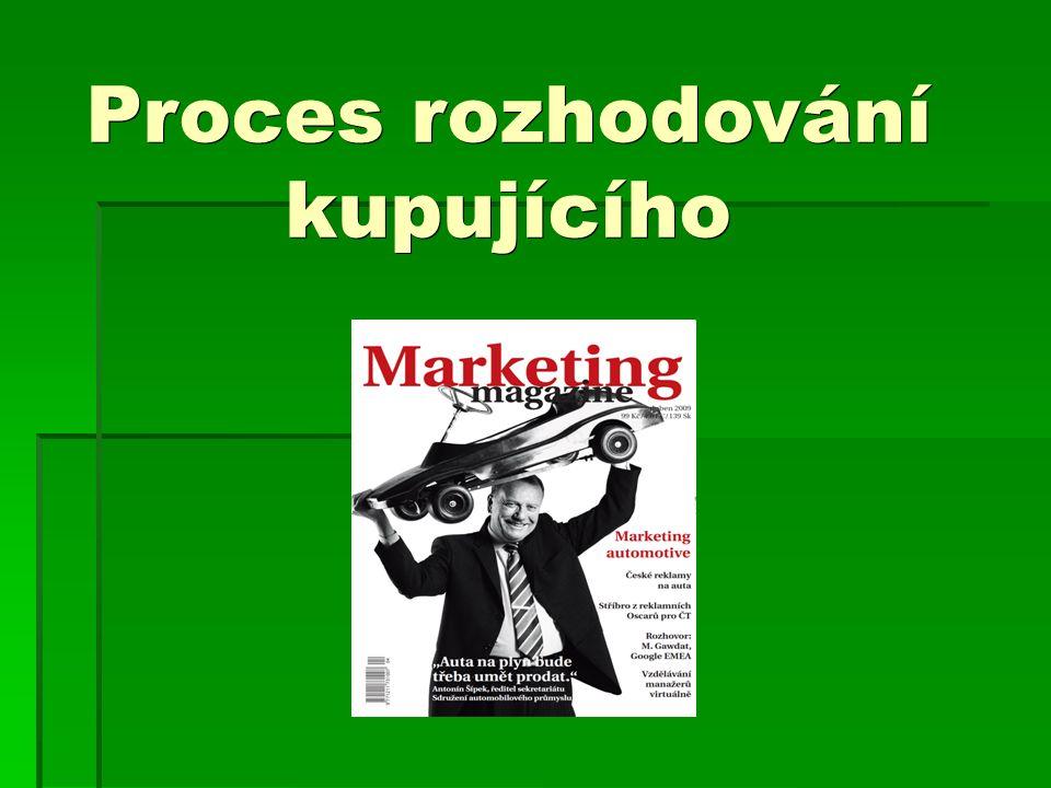 Fáze procesu rozhodování 1.poznání problému 2. hledání informací 3.