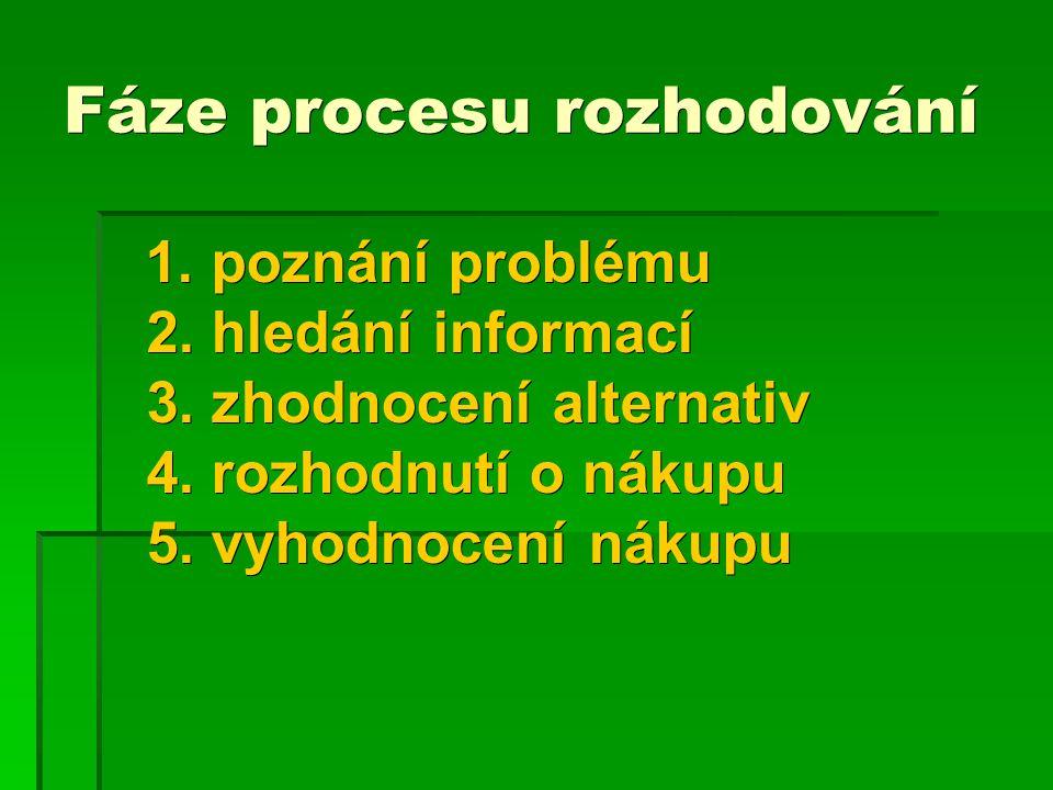 Fáze procesu rozhodování 1. poznání problému 2. hledání informací 3.