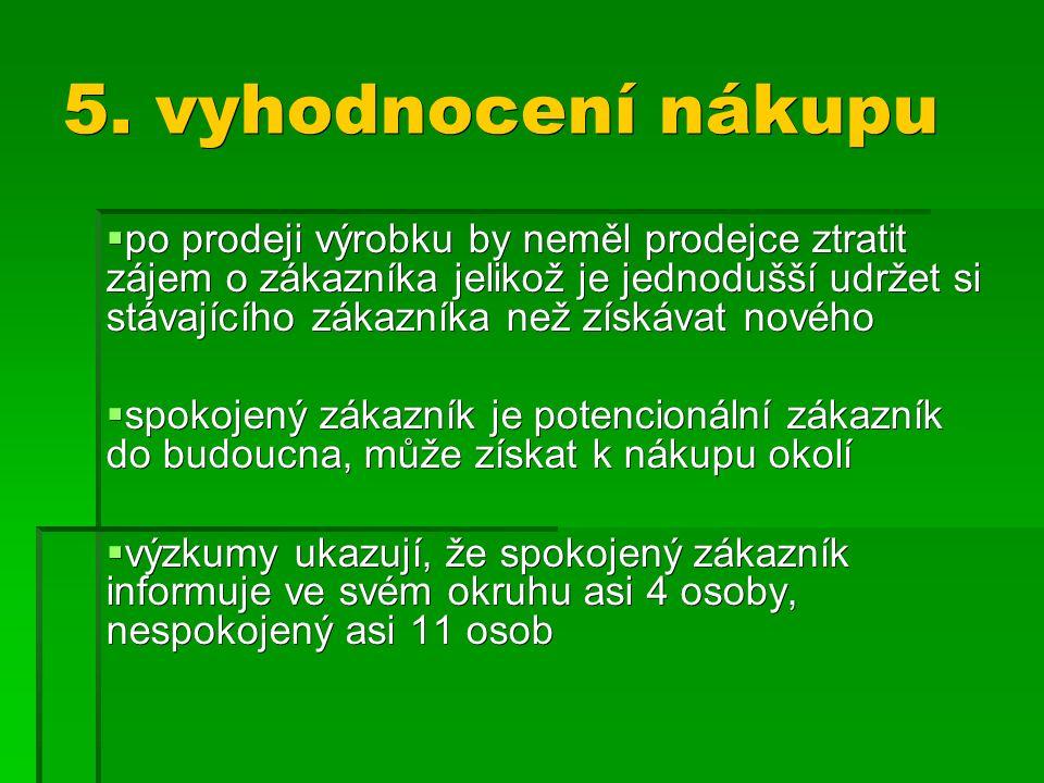 Zdroje: Zdroje:  http://cs.wikipedia.org/wiki/Abraham_Masl ow  Jaroslav Světlík, Marketing - cesta k trhu  http://www.mf.cz/scripts/detail.php?id=102 263  http://automodul.idnes.cz/