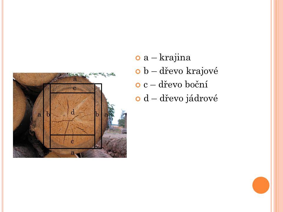 a – krajina b – dřevo krajové c – dřevo boční d – dřevo jádrové a a a a c c b b d a a a a d bb c c