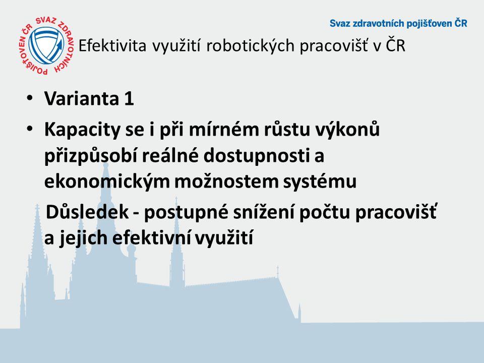 Efektivita využití robotických pracovišť v ČR Varianta 1 Kapacity se i při mírném růstu výkonů přizpůsobí reálné dostupnosti a ekonomickým možnostem systému Důsledek - postupné snížení počtu pracovišť a jejich efektivní využití