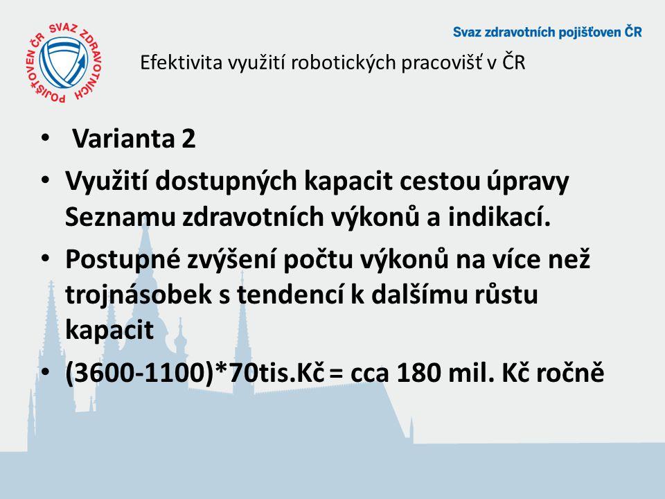 Efektivita využití robotických pracovišť v ČR Varianta 2 Využití dostupných kapacit cestou úpravy Seznamu zdravotních výkonů a indikací.