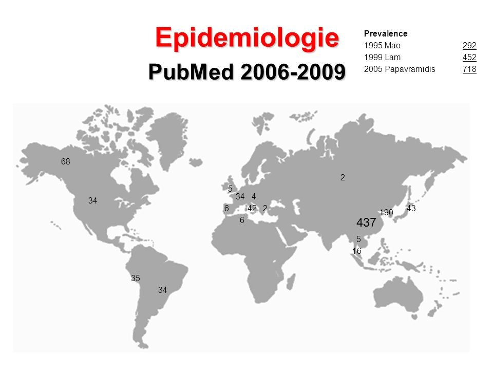 Epidemiologie PubMed 2006-2009 Prevalence 1995 Mao 292 1999 Lam 452 2005 Papavramidis 718 43 190 6 35 437 34 5 62 2 16 34 42 4 68 5