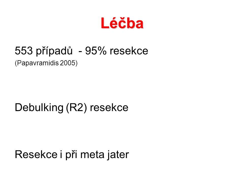 Léčba 553 případů - 95% resekce (Papavramidis 2005) Debulking (R2) resekce Resekce i při meta jater