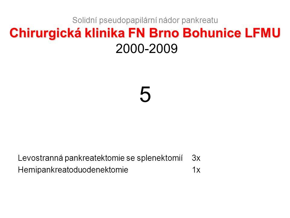 Chirurgická klinika FN Brno Bohunice LFMU Solidní pseudopapilární nádor pankreatu Chirurgická klinika FN Brno Bohunice LFMU 2000-2009 5 Levostranná pankreatektomie se splenektomií3x Hemipankreatoduodenektomie1x