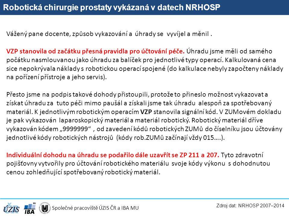 Společné pracoviště ÚZIS ČR a IBA MU Robotická chirurgie prostaty vykázaná v datech NRHOSP Zdroj dat: NRHOSP 2007–2014 Vážený pane docente, způsob vykazování a úhrady se vyvíjel a měnil.