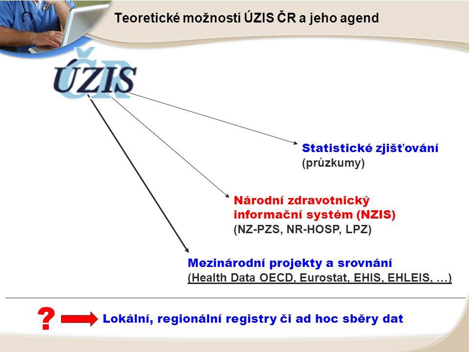 Teoretické možnosti ÚZIS ČR a jeho agend Národní zdravotnický informační systém (NZIS) (NZ-PZS, NR-HOSP, LPZ) Lokální, regionální registry či ad hoc sběry dat Statistické zjišťování (průzkumy) Mezinárodní projekty a srovnání (Health Data OECD, Eurostat, EHIS, EHLEIS, …)