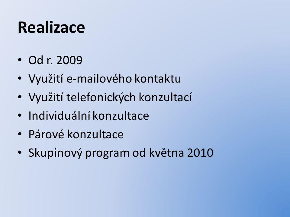 Realizace Od r. 2009 Využití e-mailového kontaktu Využití telefonických konzultací Individuální konzultace Párové konzultace Skupinový program od květ