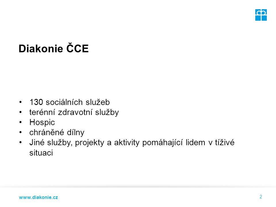 www.diakonie.cz Diakonie ČCE 2 130 sociálních služeb terénní zdravotní služby Hospic chráněné dílny Jiné služby, projekty a aktivity pomáhající lidem v tíživé situaci