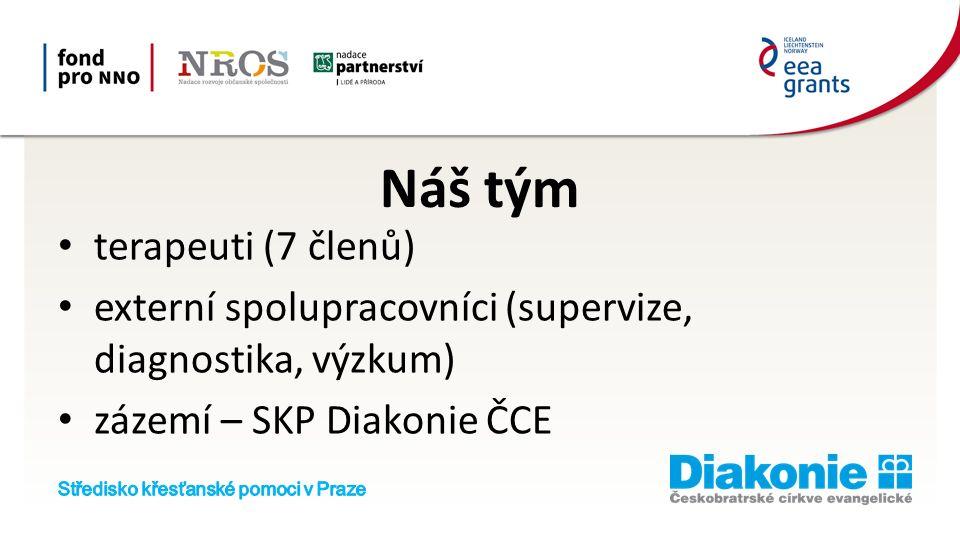 Náš tým terapeuti (7 členů) externí spolupracovníci (supervize, diagnostika, výzkum) zázemí – SKP Diakonie ČCE