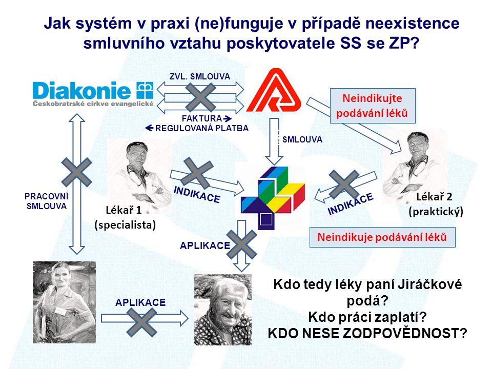 Lékař 2 (praktický) Lékař 1 (specialista) Neindikujte podávání léků Jak systém v praxi (ne)funguje v případě neexistence smluvního vztahu poskytovatele SS se ZP.