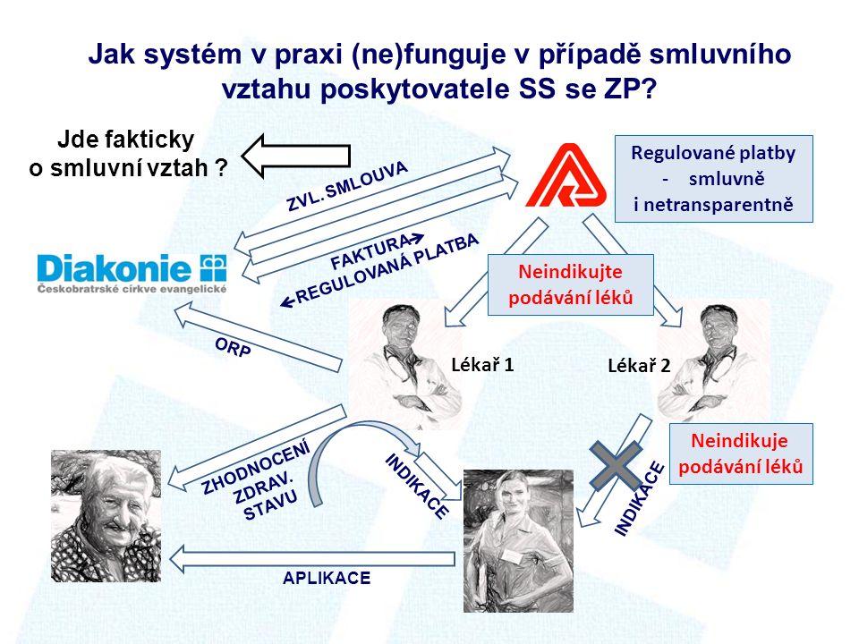FAKTURA REGULOVANÁ PLATBA Jak systém v praxi (ne)funguje v případě smluvního vztahu poskytovatele SS se ZP.