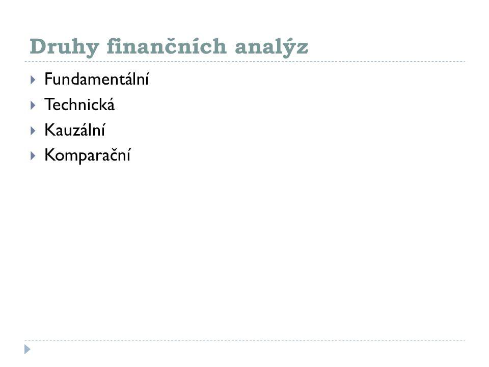 Druhy finančních analýz  Fundamentální  Technická  Kauzální  Komparační