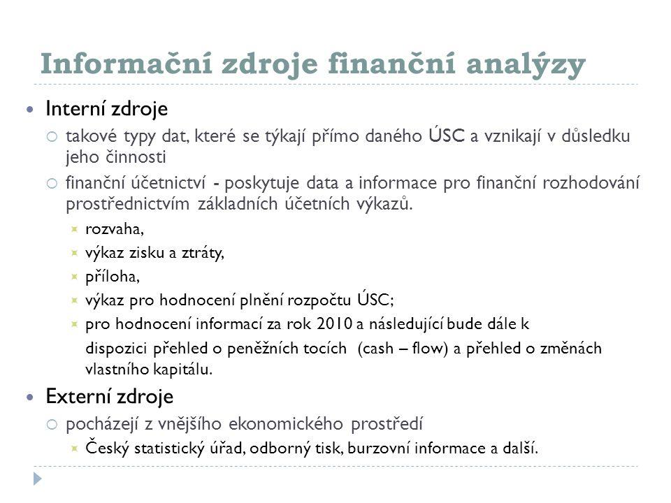 Informační zdroje finanční analýzy Interní zdroje  takové typy dat, které se týkají přímo daného ÚSC a vznikají v důsledku jeho činnosti  finanční ú