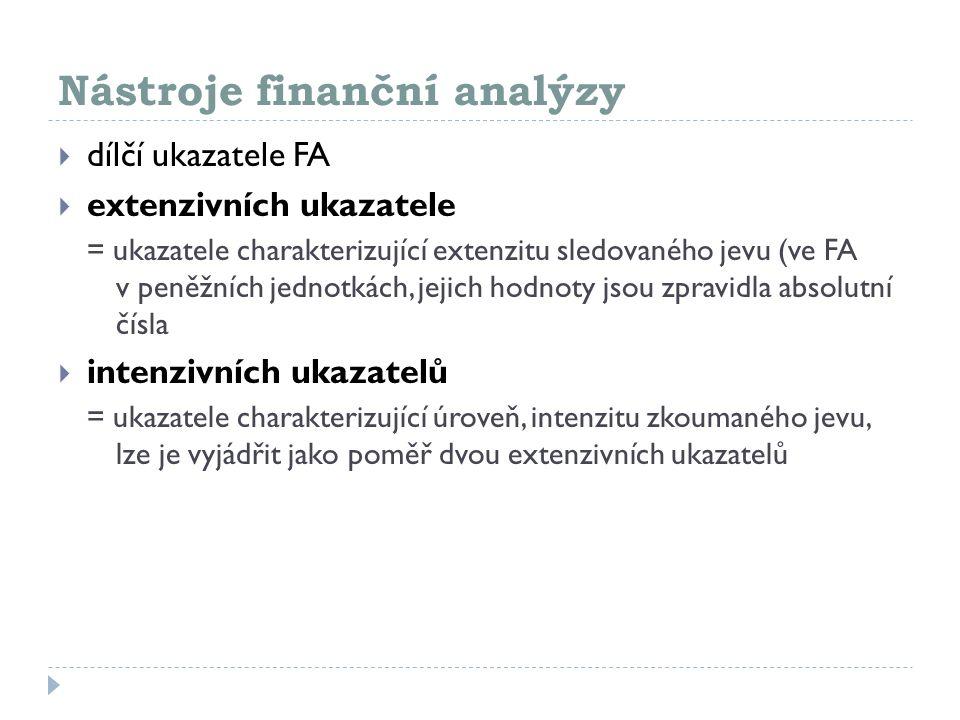 Nástroje finanční analýzy  dílčí ukazatele FA  extenzivních ukazatele = ukazatele charakterizující extenzitu sledovaného jevu (ve FA v peněžních jed
