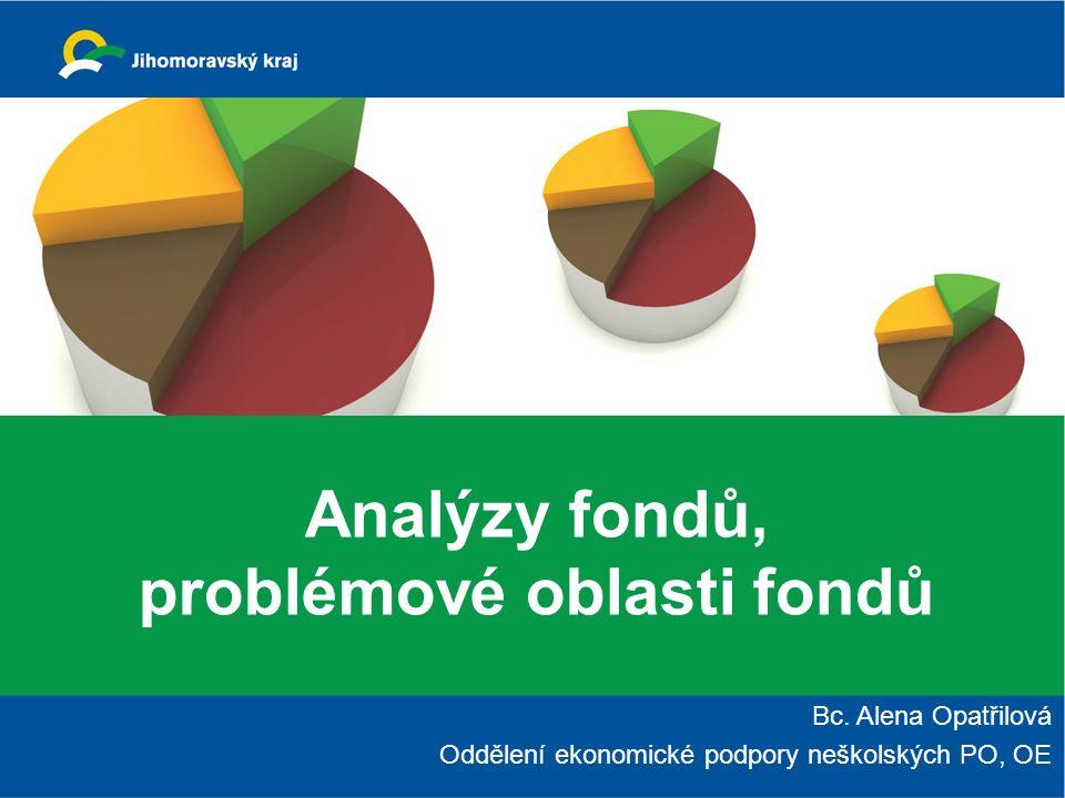 Bc. Alena Opatřilová Oddělení ekonomické podpory neškolských PO, OE Analýzy fondů, problémové oblasti fondů