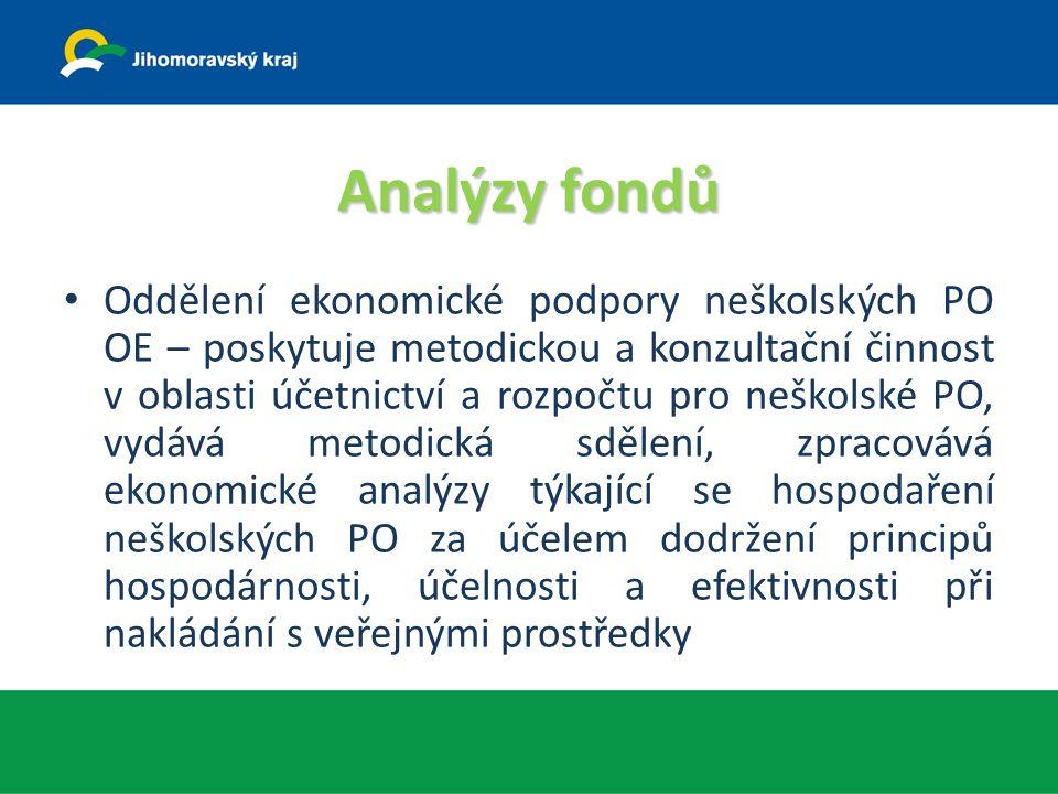Analýzy fondů Oddělení ekonomické podpory neškolských PO OE – poskytuje metodickou a konzultační činnost v oblasti účetnictví a rozpočtu pro neškolské PO, vydává metodická sdělení, zpracovává ekonomické analýzy týkající se hospodaření neškolských PO za účelem dodržení principů hospodárnosti, účelnosti a efektivnosti při nakládání s veřejnými prostředky